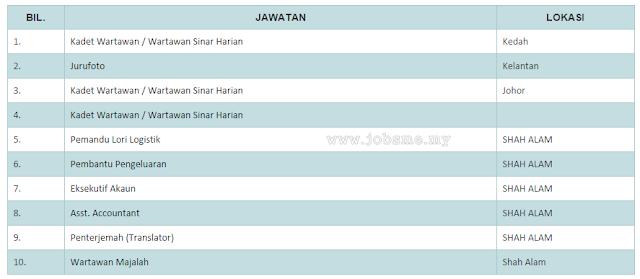 Jawatan Kosong Media Karangkraf Sdn Bhd