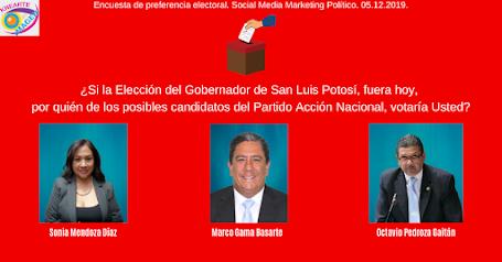 ENCUESTA DE PREFERENCIA ELECTORAL 2020