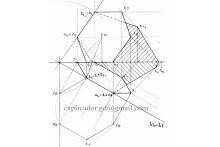 Explicações de  Geometria Descritiva - Desenho - Autocad