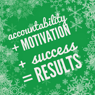 Accountability + Motivation + Support = RESULTS