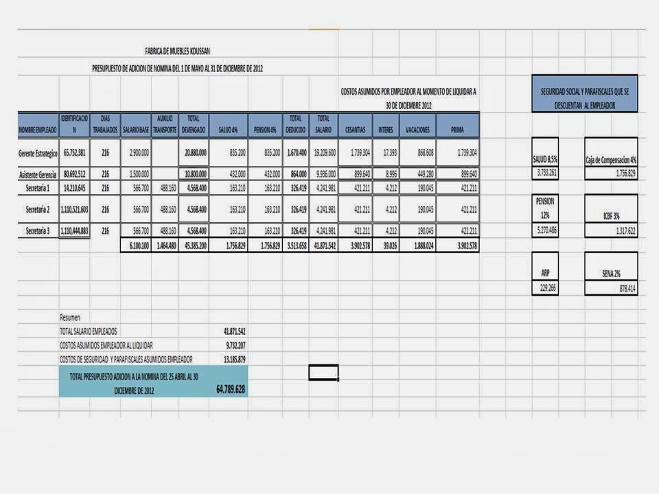 Contabilidad De Costos Nomina De Fabrica