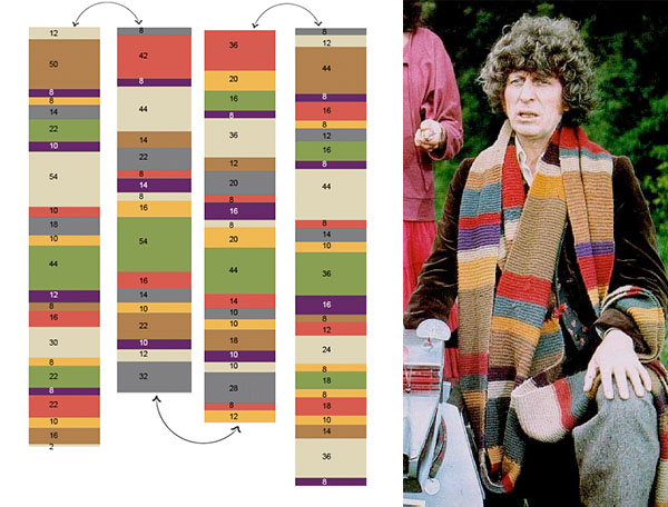 Tom Baker Scarf Knitting Pattern : Crochet and Knitting 101: Doctor Who Scarf