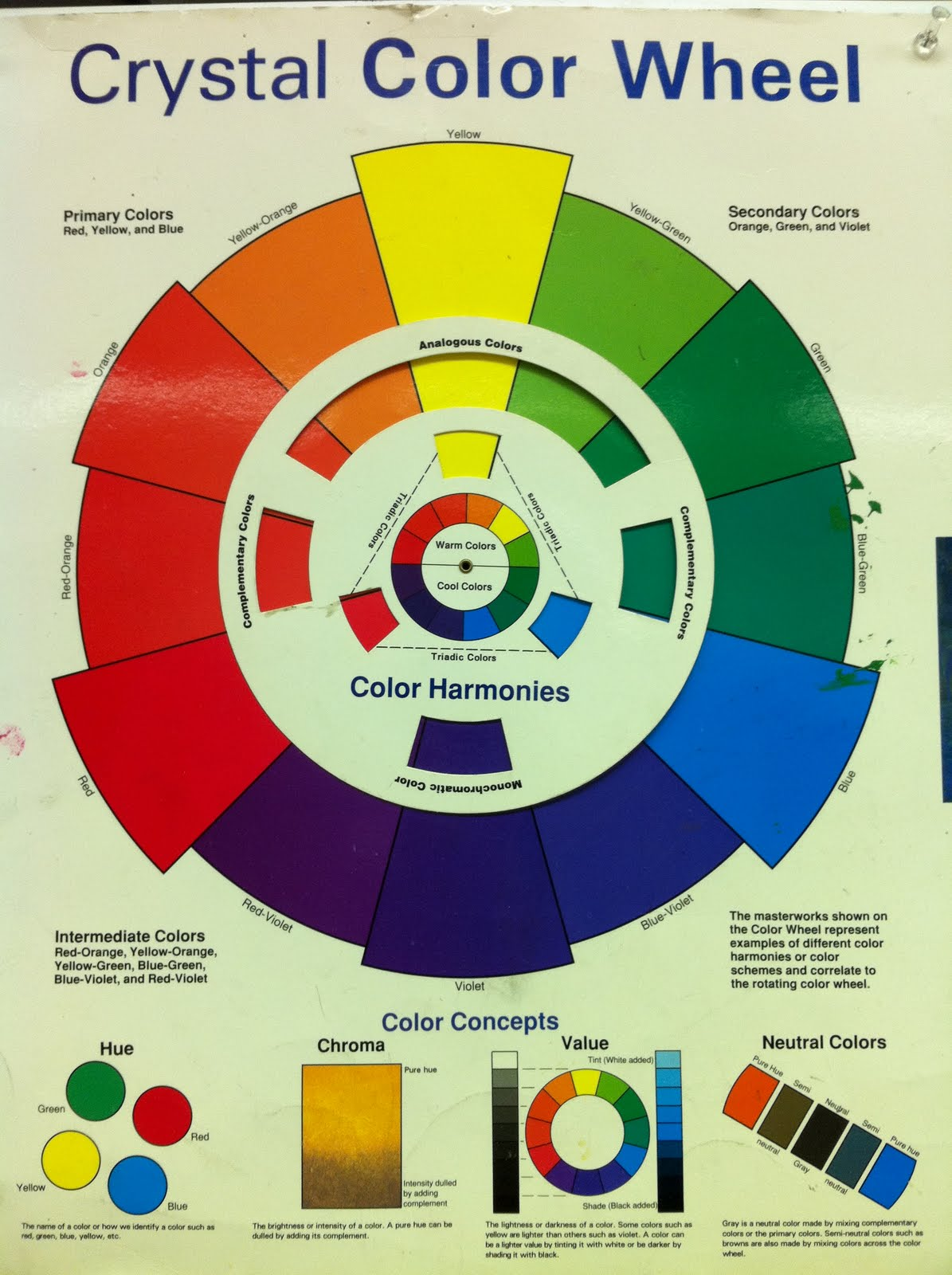 Ways Of Seeing Basic Color Theory