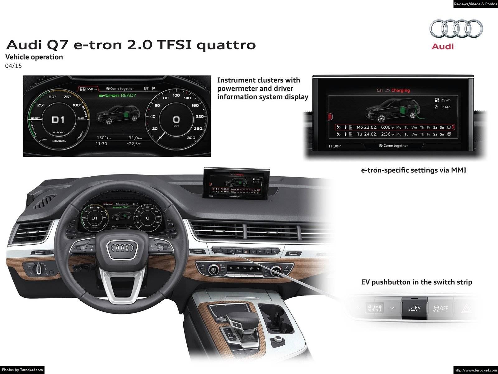 Hình ảnh xe ô tô Audi Q7 e-tron 2.0 TFSI quattro 2017 & nội ngoại thất