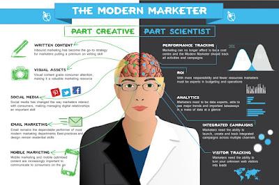 Modern-Marketer