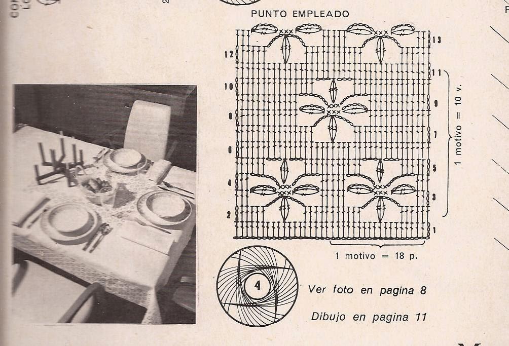 """#121 Mantel a Crochet o Ganchillo """"Flores de jasmin"""""""