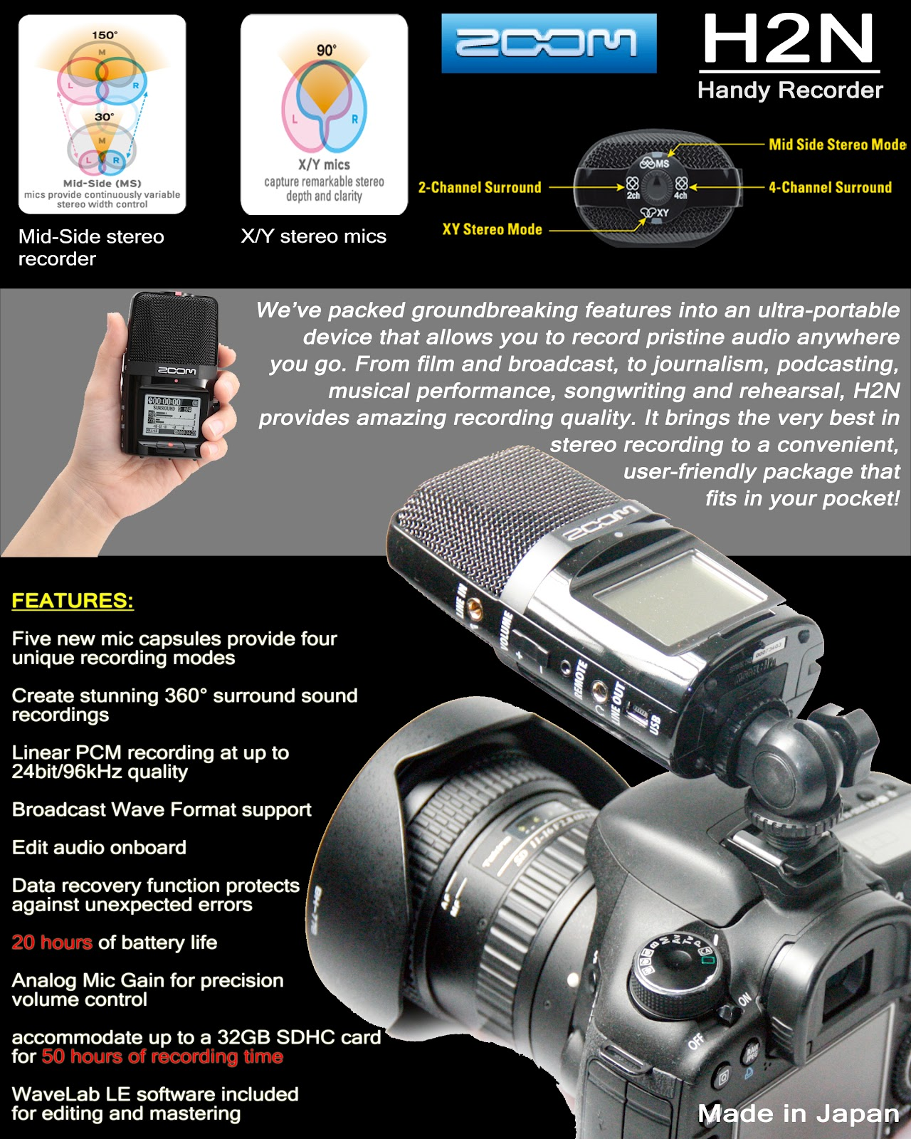 how to use zoom h1