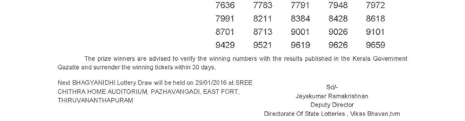 BHAGYANIDHI Lottery BN 221 Result 22-01-2016