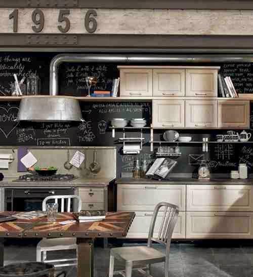 Farba tablicowa na ścianie w kuchni, rysunki i inspiracje na farbie tablicowej