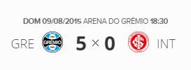 Grêmio 5x0 Internacional pela 17ª Rodada do Brasileirão 2015