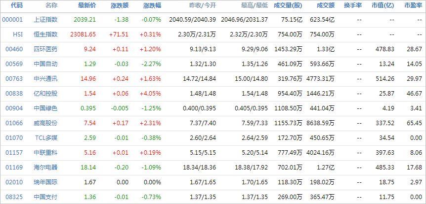 中国株コバンザメ投資ウォッチ銘柄watch20140530