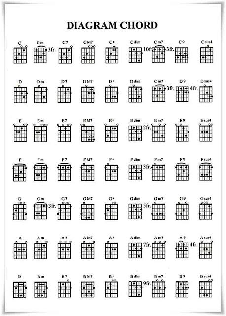 Kord Kunci guitar