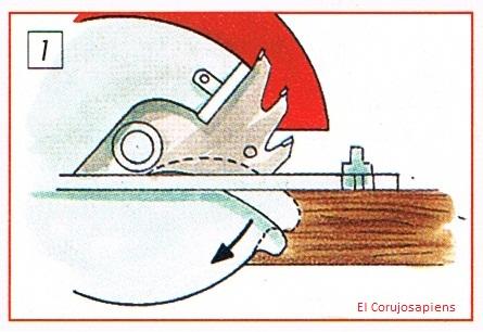 El corujosapiens forma de utilizar una sierra circular - Sierra de corte circular ...