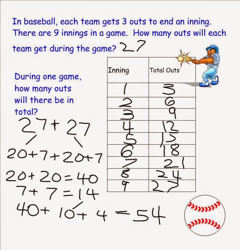 Mrs. Obach\'s ICT Adventures: Baseball Math Problems