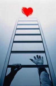 Tingkatan Cinta