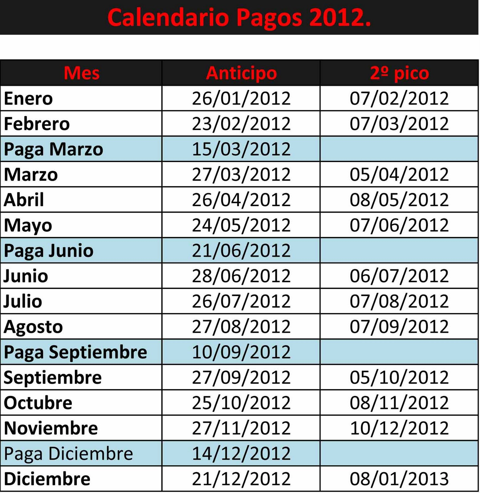"... Results for ""Calendario De Pagos De La Sep 2016"" – Calendar 2015"