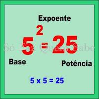 Na potenciação, A base é o fator que se repete.O expoente é o número de vezes que repetimos a base.A potência é o resultado da operação