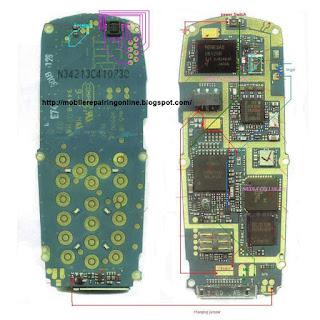 Nokia 3100 solution