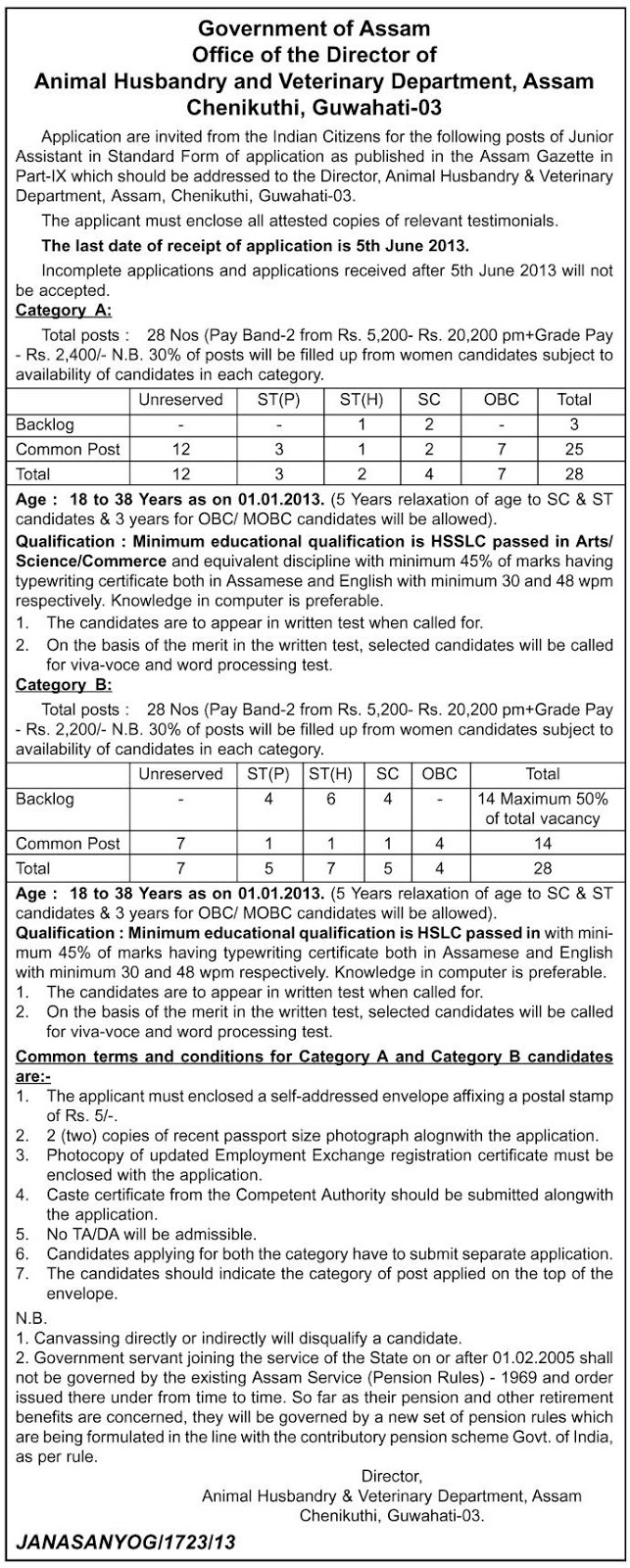 Assam Veterinary Department Junior Assistant Jobs 2013