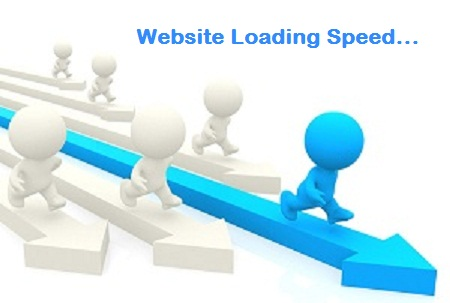 How to Check your Website Page Loading Speed?