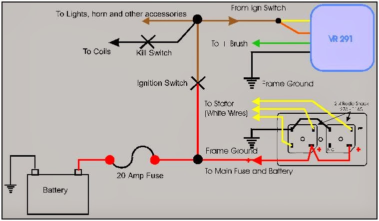 regulatorwiring project yamaha charging system rectifier regulator wiring diagram images at edmiracle.co