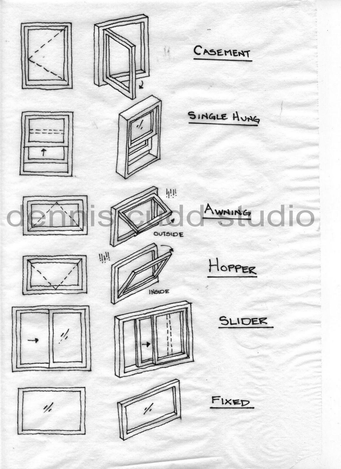Dennis cudd studios window types for Types of windows