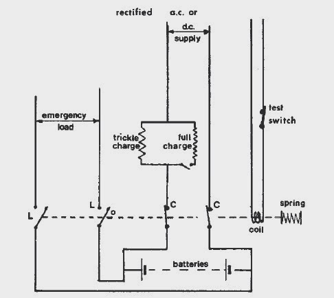 MARINE ENGINEERING OF ELECTRICAL AND ENGINE DEPARTMENT: BATTERIES ...