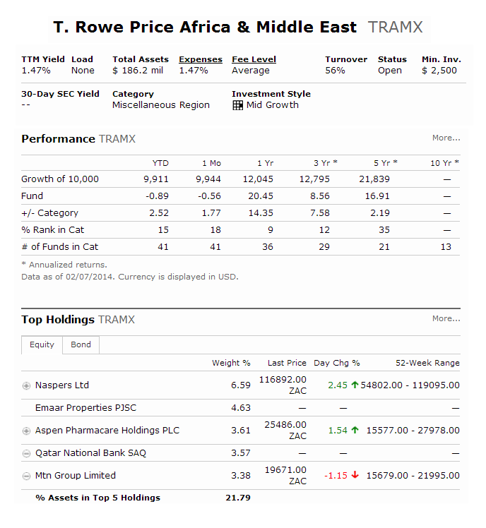 T. Rowe Price Africa & Middle East Fund - TRAMX