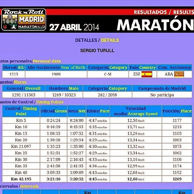 resultados maraton madrid 2014