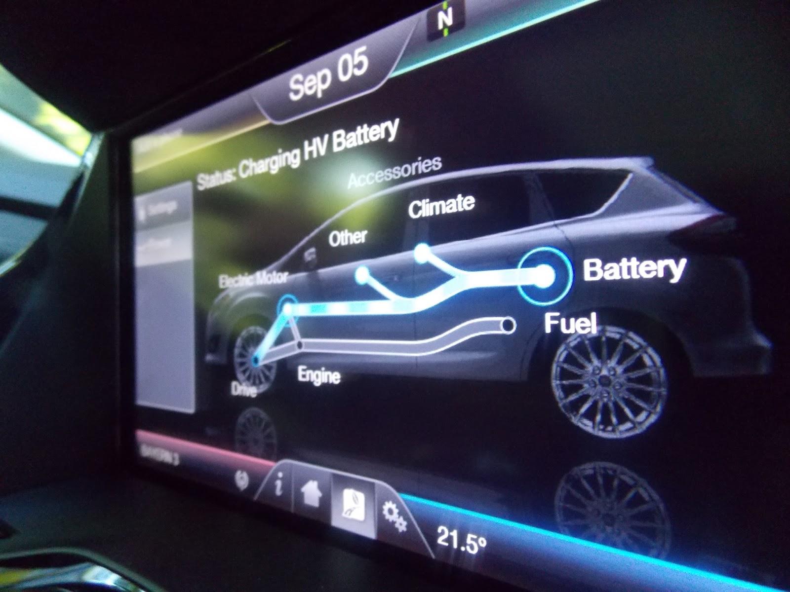 Voiture Du Futur Ford Et L 233 Lectrification Watt Else