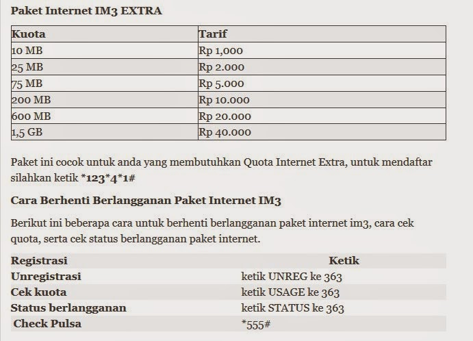 Cara Daftar Paket Internet IM3 EXTRA Terbaru 2015