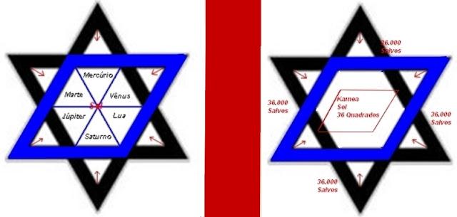 Nova Jerusalém e a Estrela de Davi