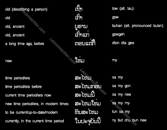 Lao language - expressions of time - written in Lao and English