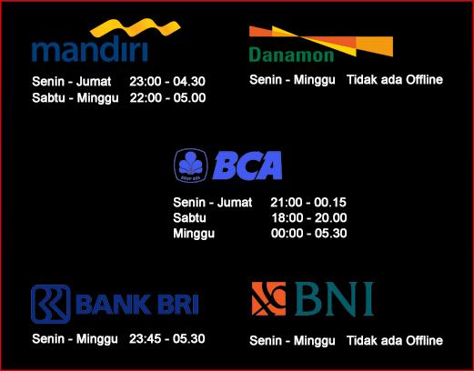 Jadwal Bank BundaPoker