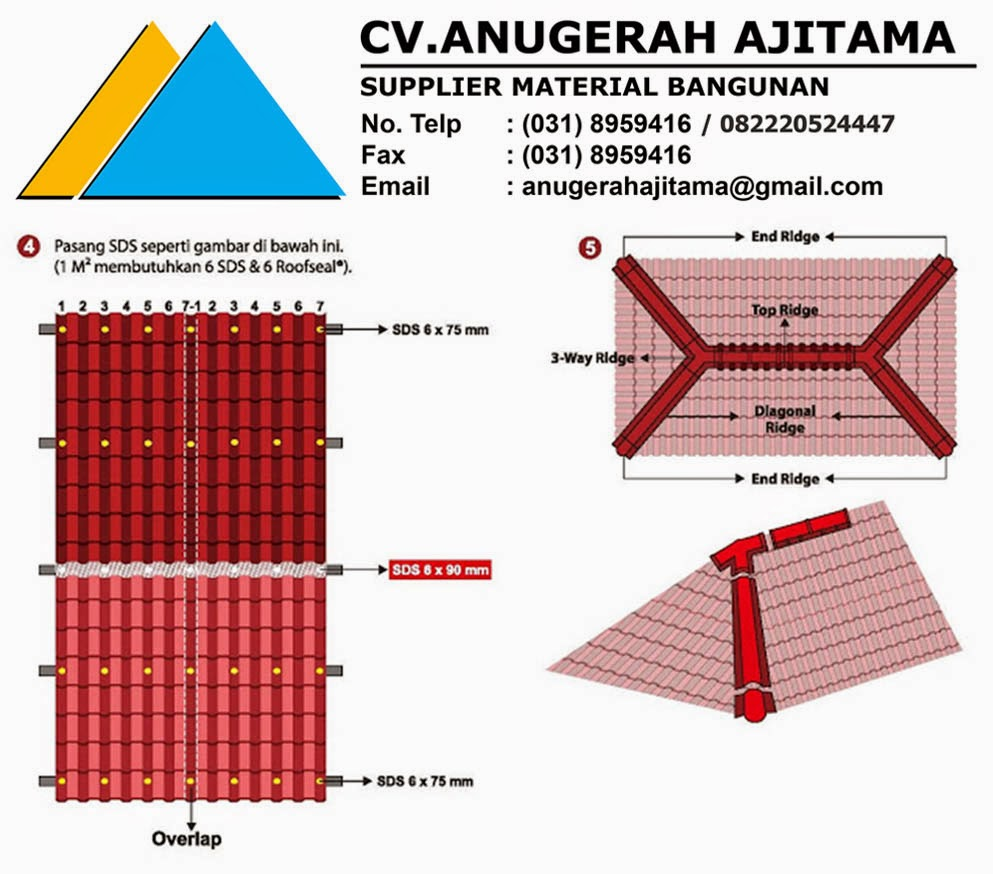 INSTALASI ATAP UPVC ROYAL ROOF