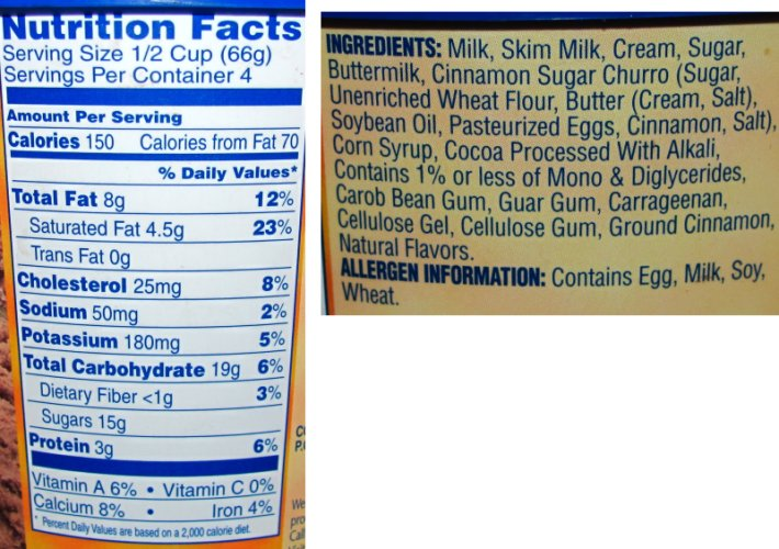 Mint Chocolate Chip Ice Cream Nutritional Info