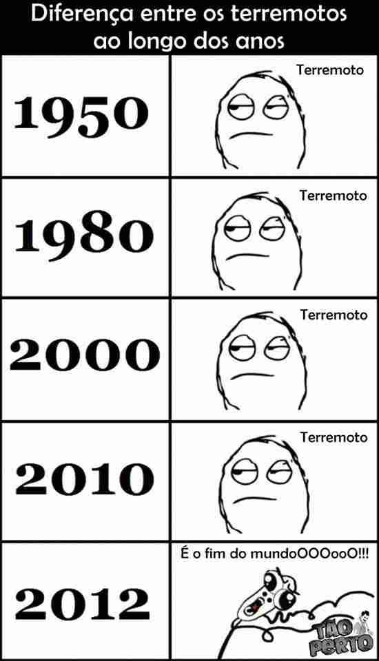 Terremotos ao longo dos anos 2012