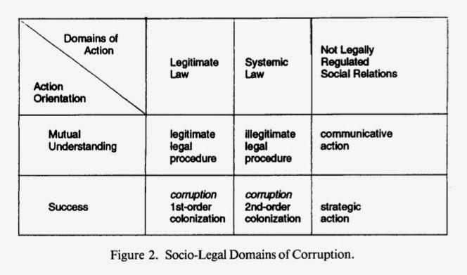 Habermas public sphere essay