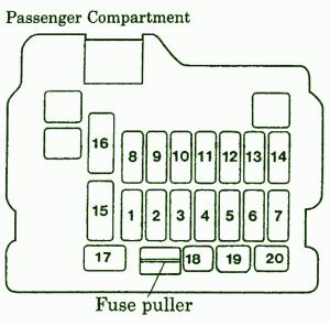 Mitsubishi       Fuse       Box       Diagram        Fuse       Box       Mitsubishi    2002 Diamante Passenger Compartment    Diagram
