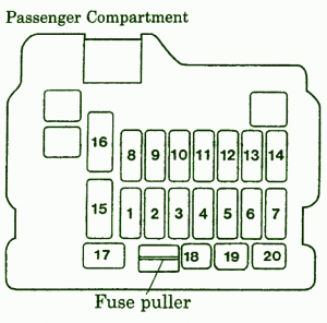 Fuse Bbox Bmitsubishi B Bdiamante Bpassenger Bcompartment Bdiagram on Fuse Diagram For 2002 Mitsubishi Lancer