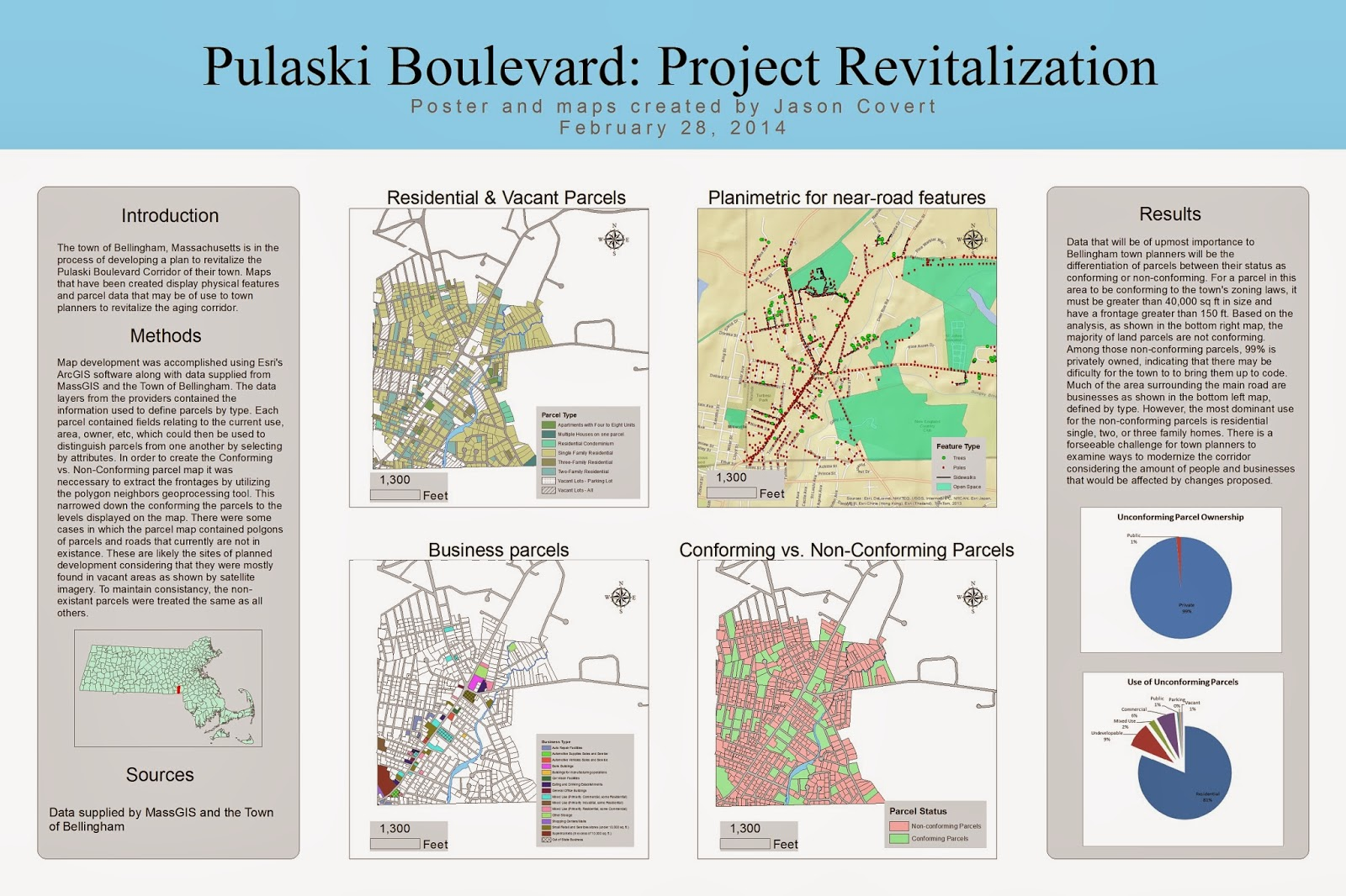 gis used for town planning The cartography & gis (geographic information system) section provides in-house cartographic and gis assistance to the it also provides assistance to towns, villages and other public agencies with jurisdictions within suffolk county gis-based assistance includes land use, parks and open space.
