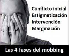 Sintomas del mobbing