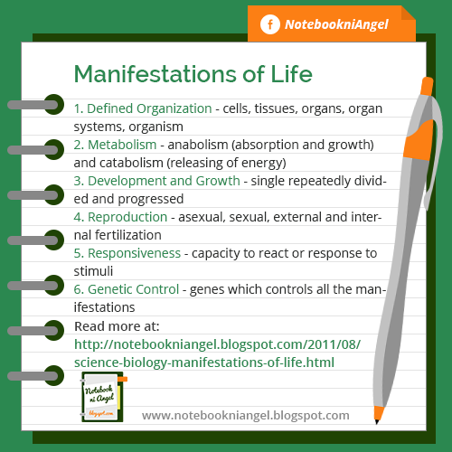 Biology - Manifestations of Life