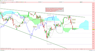 CAC 40 analyse technique 12/12/2014