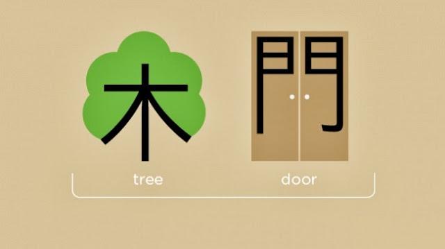 Дерево + дверь = деревянная дверь