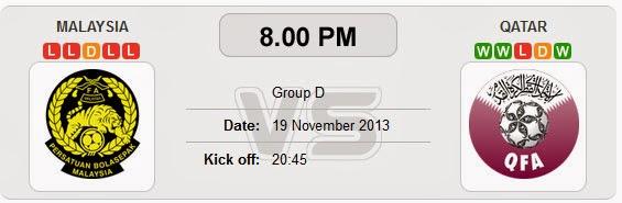 Keputusan Malaysia vs Qatar 19 November 2013