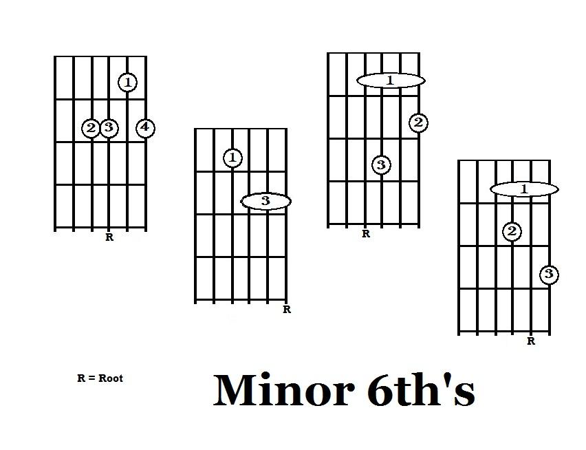 guitar lessons  minor 6th drop 2 u0026 39 s