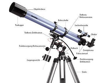 Sebuah teleskop astronomi memiliki lensa objektif: cara membuat