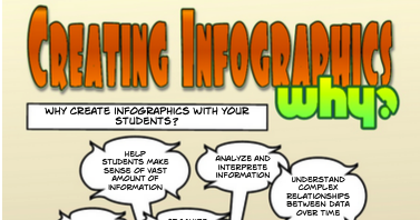 Excellent Tips and Tools to Create Infographics for your Classroom