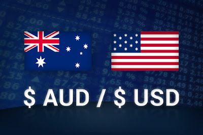 AUD/USD Forex Technical Analysis